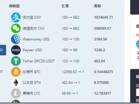 爱兑网 - 电子货币自动兑换 - 比特币,以太坊,莱特币,完美货币自动兑换服务 Webmoney、Perfect Money、Payeer、Advcash提现人民币